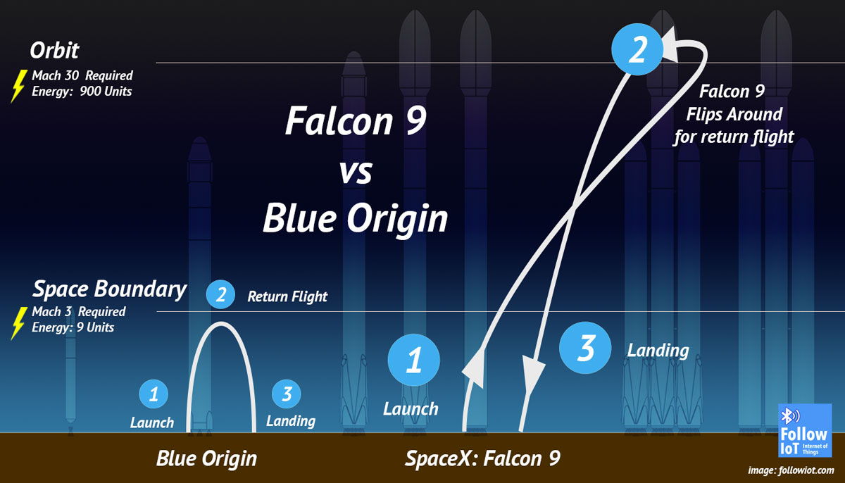 spaceX_diagram