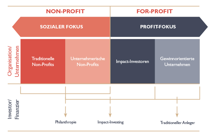 Impact-Investing_02-1