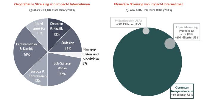 Impact-Investing_05-1